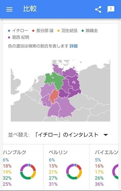 イチロードイツ知名度02.jpg