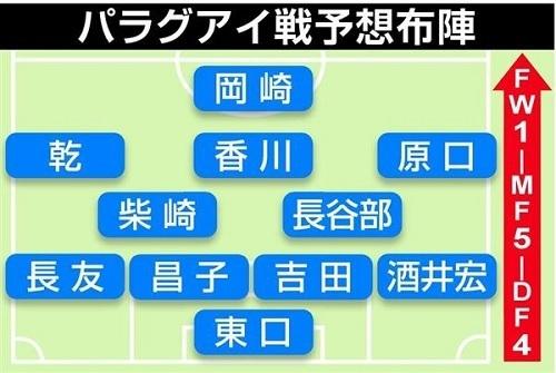 パラグアイ戦予想産経.jpg
