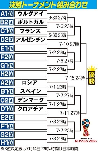 決勝T予想01.jpg