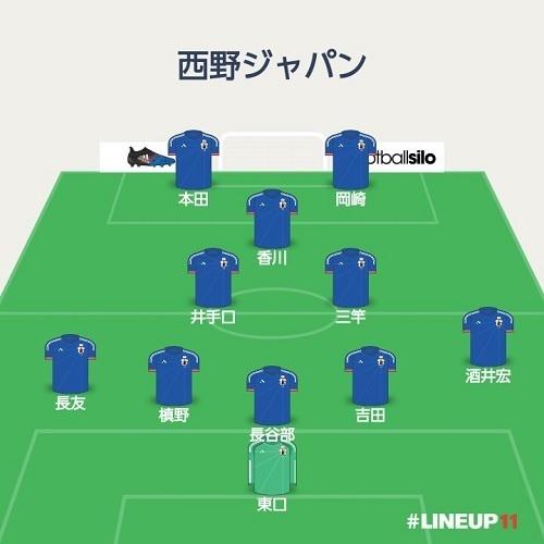 西野ジャパン5バック予想.jpg