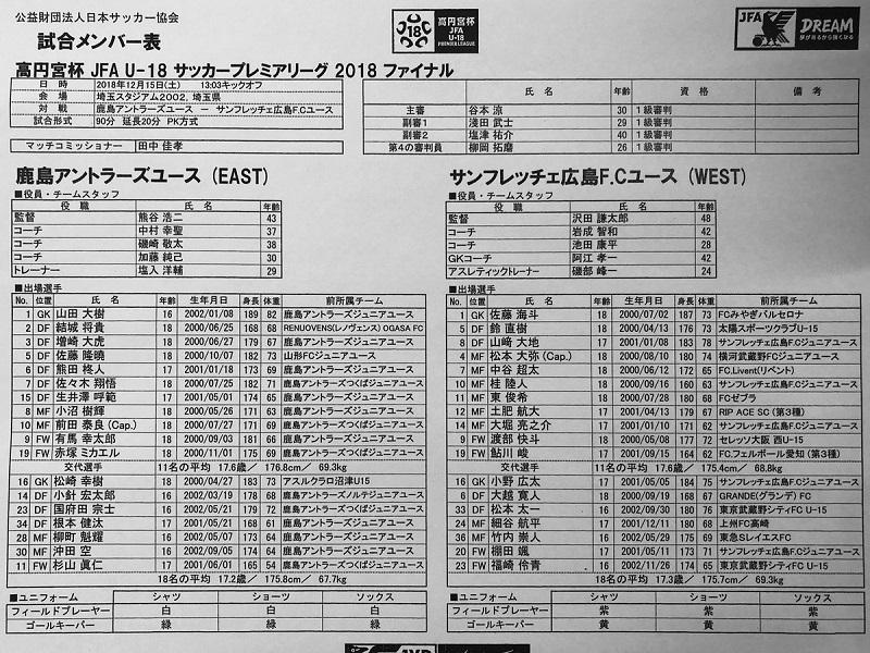 鹿島広島ユース高円宮杯決勝.jpg