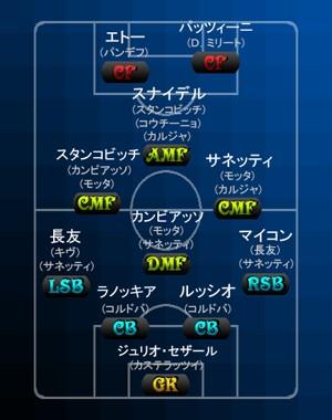 Formation_Serie2_Inter2.jpg