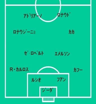 2006ブラジル代表.jpg