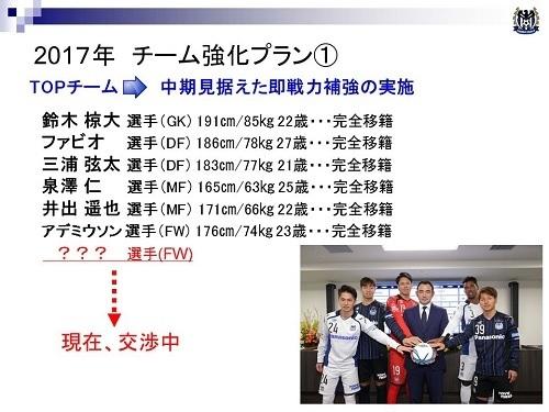 2017G大阪強化プラン.jpg
