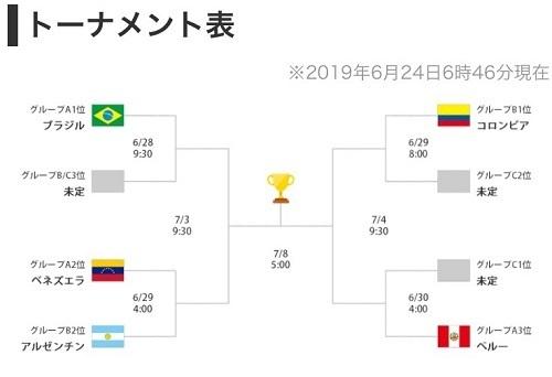 2019南米選手権決勝T予想.jpg
