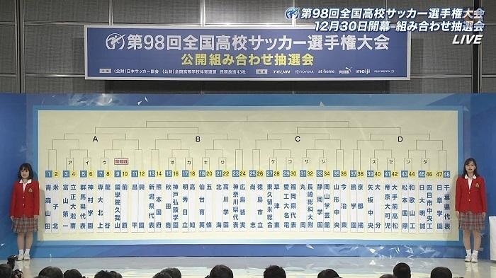 2019選手権組合せ02.jpg