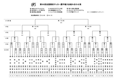 99回選手権組み合わせ.jpg
