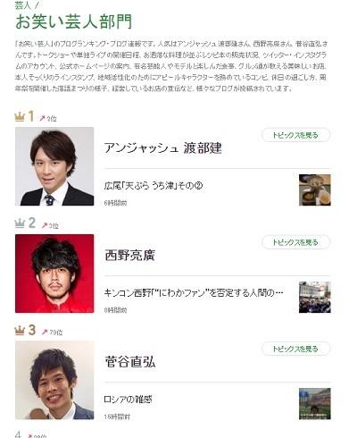 アメブロお笑い芸人ランキング.jpg