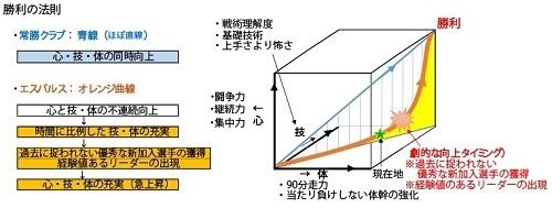 エスパルス曲線.jpg