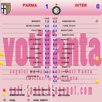 ガゼッタ紙2012第13節PARMA-INTER.jpg