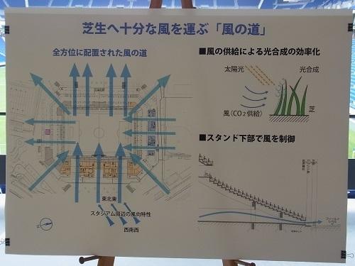 ガンバ新スタ竣工式06.JPG