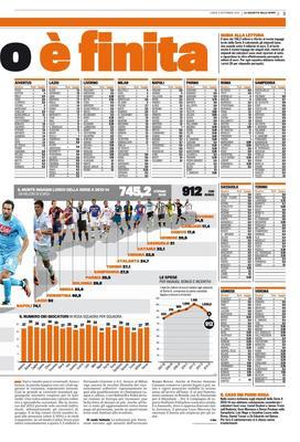 セリエ年俸201302.jpg