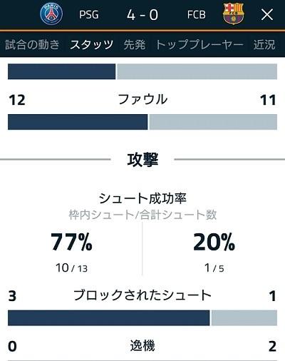 バルサPSG戦シュート数.jpg