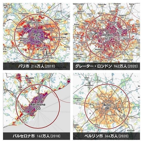 パリ-ロンドン-バルセロナ-ベルリン人口比.jpg