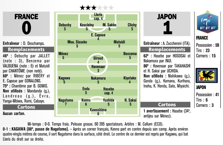 フランス戦勝利レキップ紙評価.jpg