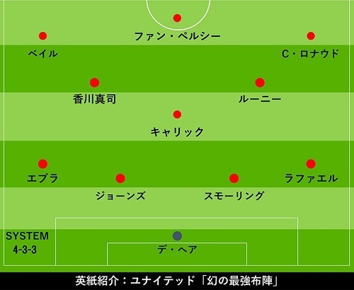 マンU幻の最強ベスト11.jpg