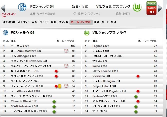 内田2012第7節タッチ数02.jpg
