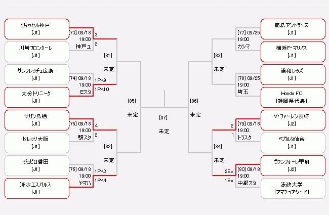 天皇杯トーナメント2019.jpg