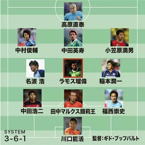 小野伸二の選ぶJベスト11.jpg