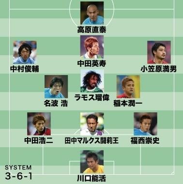小野伸二ベスト11.jpg