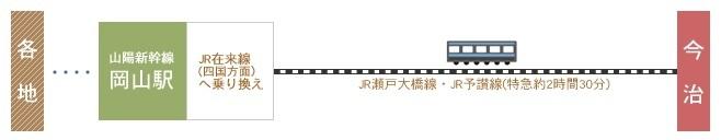 岡山−今治.jpg