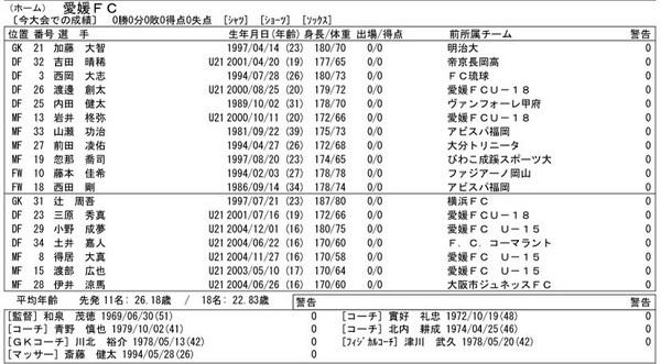 愛媛FCエリートリーグ.jpg