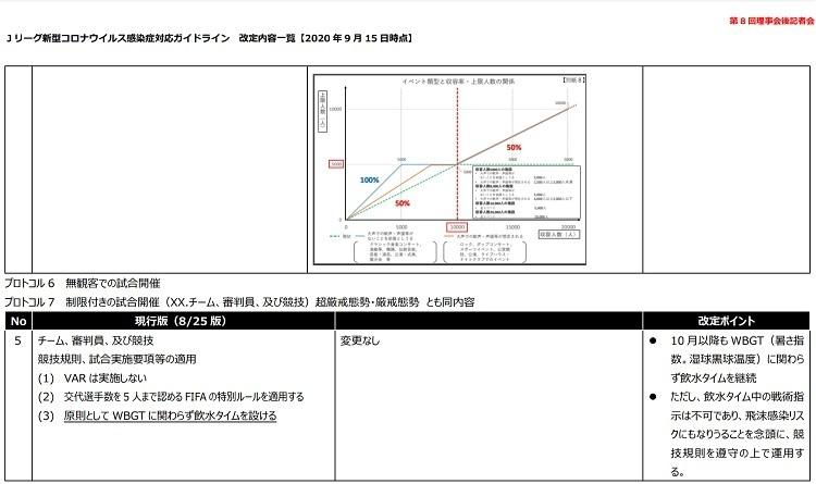 新型コロナガイドライン改定2020-09-15.jpg