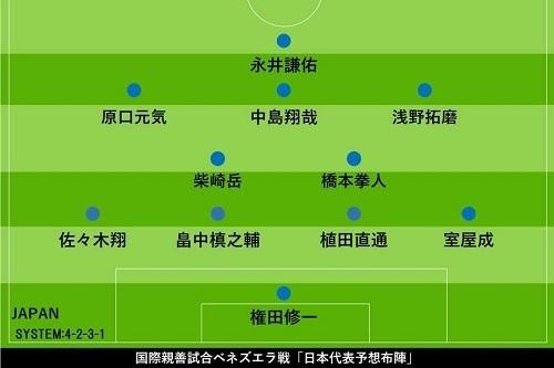 日本代表2019ベネズエラ戦先発予想01.jpg