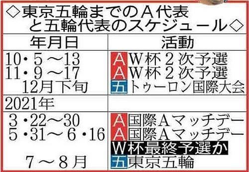 東京五輪スケジュール.jpg
