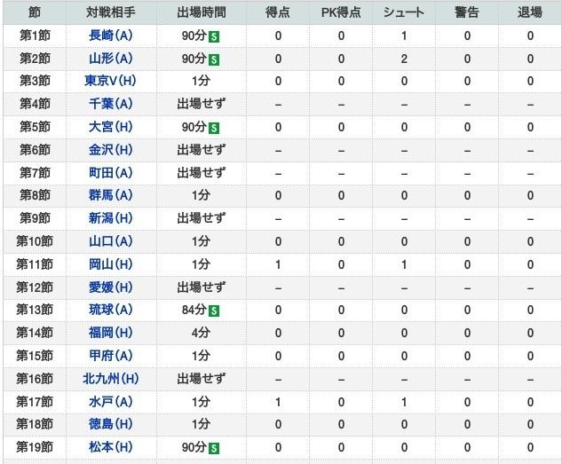柳2020栃木ゴール.jpg