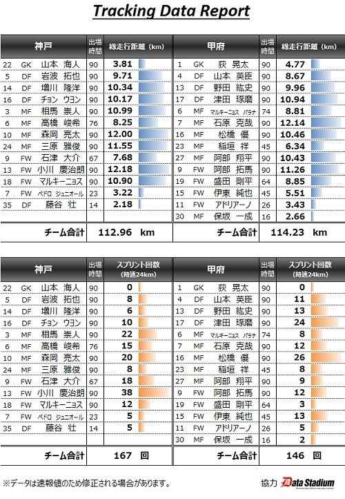 神戸トラッキングデータ.jpg