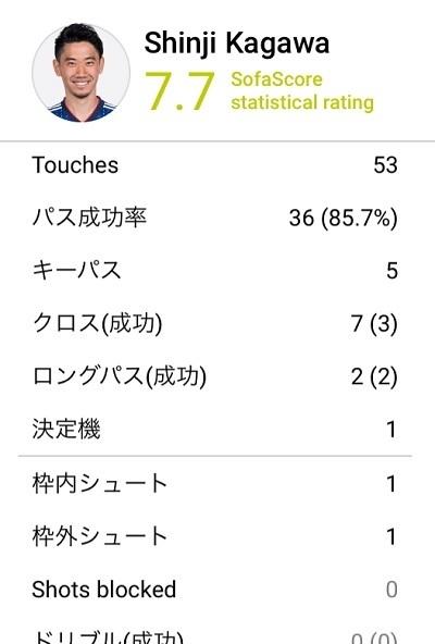 香川2019第7節スタッツ.jpg