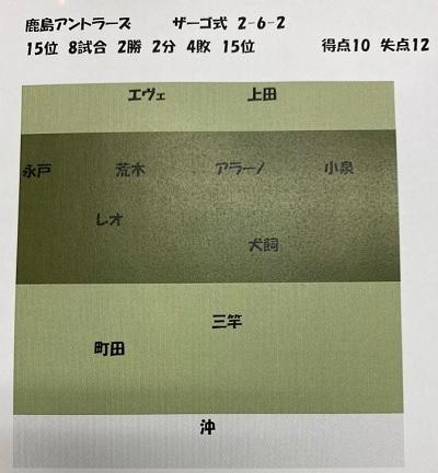 鹿島ザーゴ式.jpg
