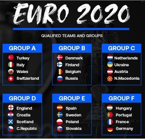 EURO2020組合せ.jpg
