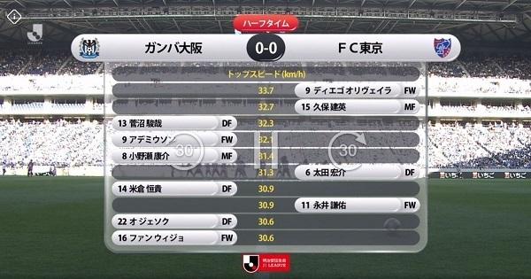 FC東京2019第10節スピード.jpg