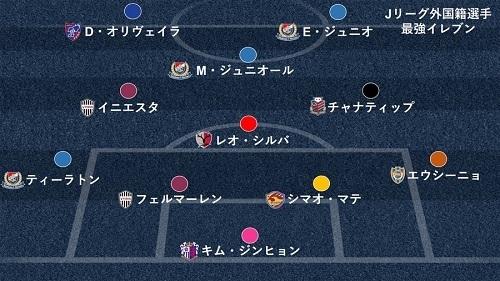 Jリーグ外国人最強イレブン.jpg