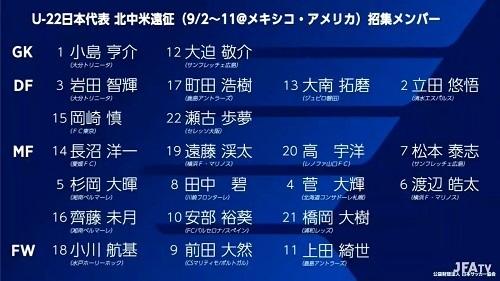 U22日本代表北米遠征.jpg